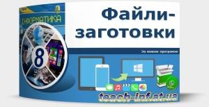 Електронні матеріали до підручника Інформатика 8 клас